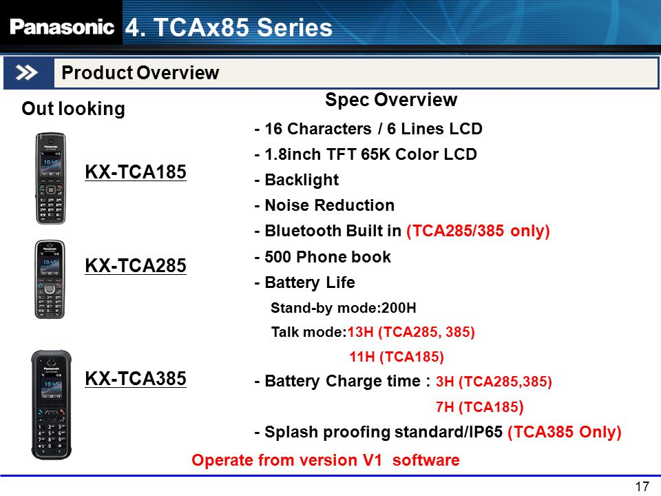 4. TCAx85 Series Product Overview Spec Overview Out looking KX-TCA185