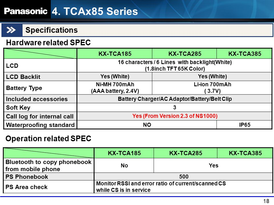 4. TCAx85 Series Specifications Hardware related SPEC