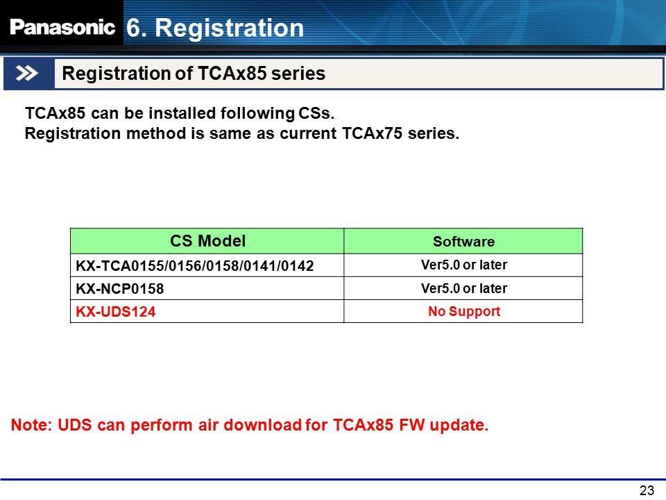 6. Registration Registration of TCAx85 series