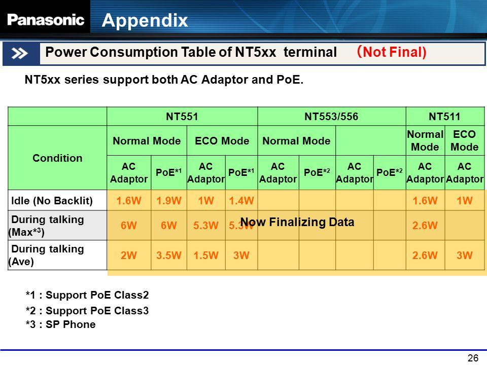 Appendix Power Consumption Table of NT5xx terminal (Not Final)
