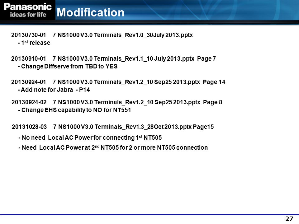 Modification 20130730-01 7 NS1000 V3.0 Terminals_Rev1.0_30July 2013.pptx. - 1st release.