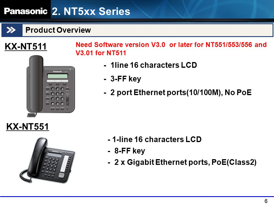 2. NT5xx Series KX-NT511 KX-NT551 Product Overview