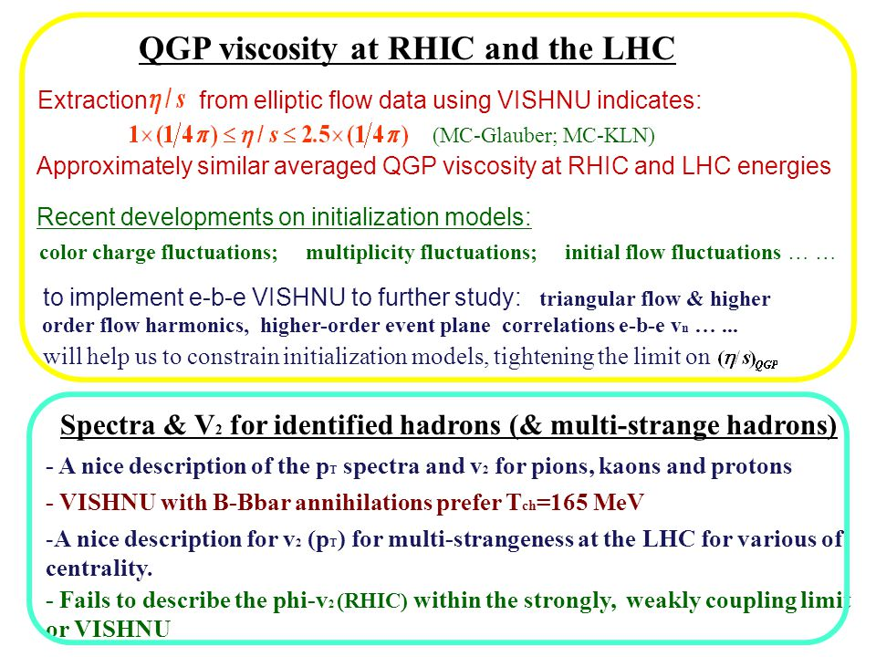 QGP viscosity at RHIC and the LHC