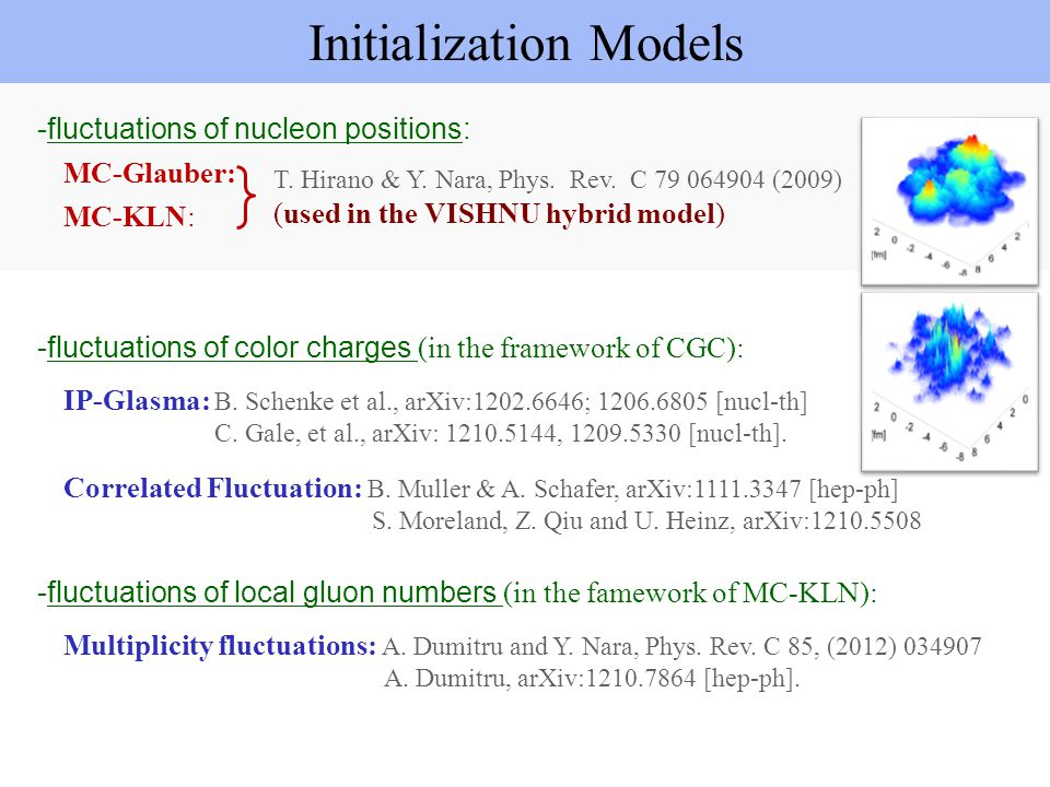 Initialization Models