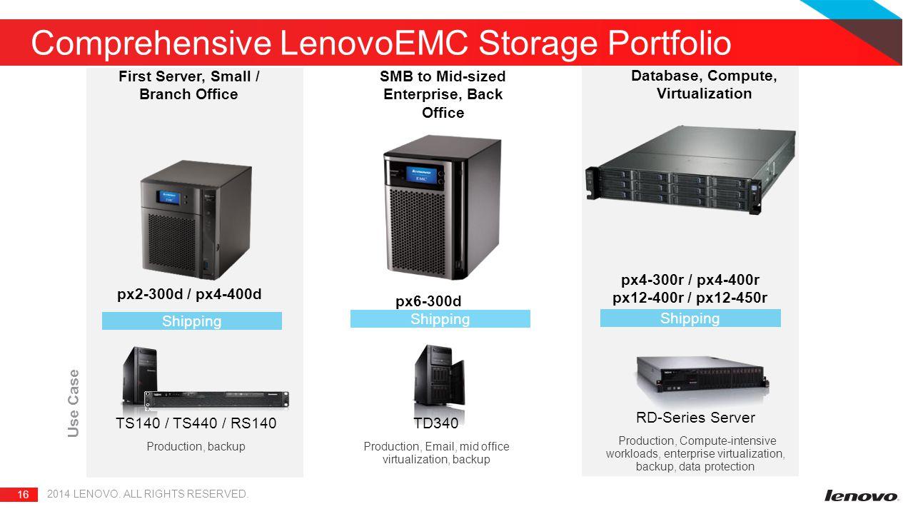 Comprehensive LenovoEMC Storage Portfolio