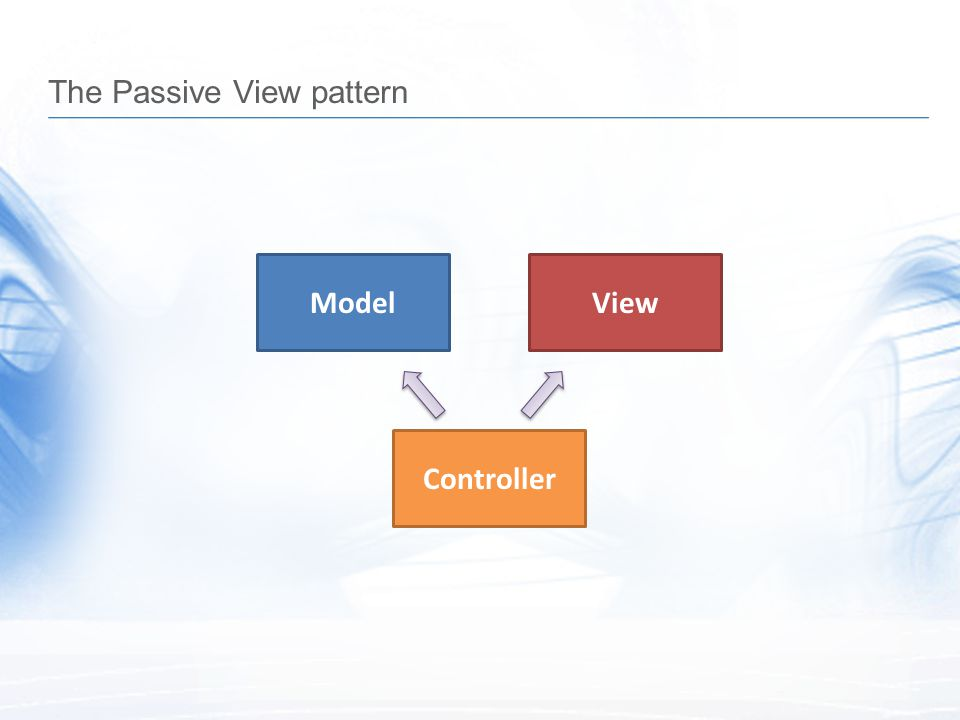 The Passive View pattern