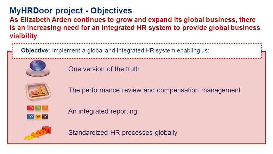 MyHRDoor project - Objectives