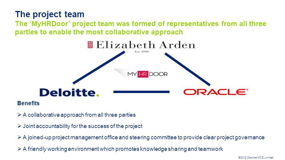 The project team The 'MyHRDoor' project team was formed of representatives from all three parties to enable the most collaborative approach