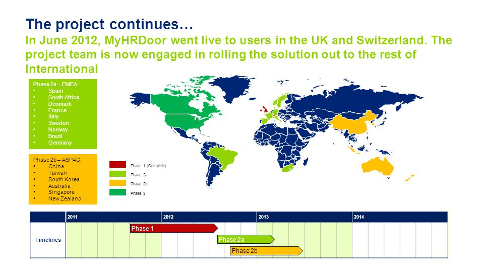 The project continues… In June 2012, MyHRDoor went live to users in the UK and Switzerland. The project team is now engaged in rolling the solution out to the rest of International