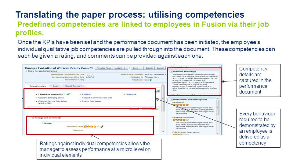 Translating the paper process: utilising competencies Predefined competencies are linked to employees in Fusion via their job profiles.