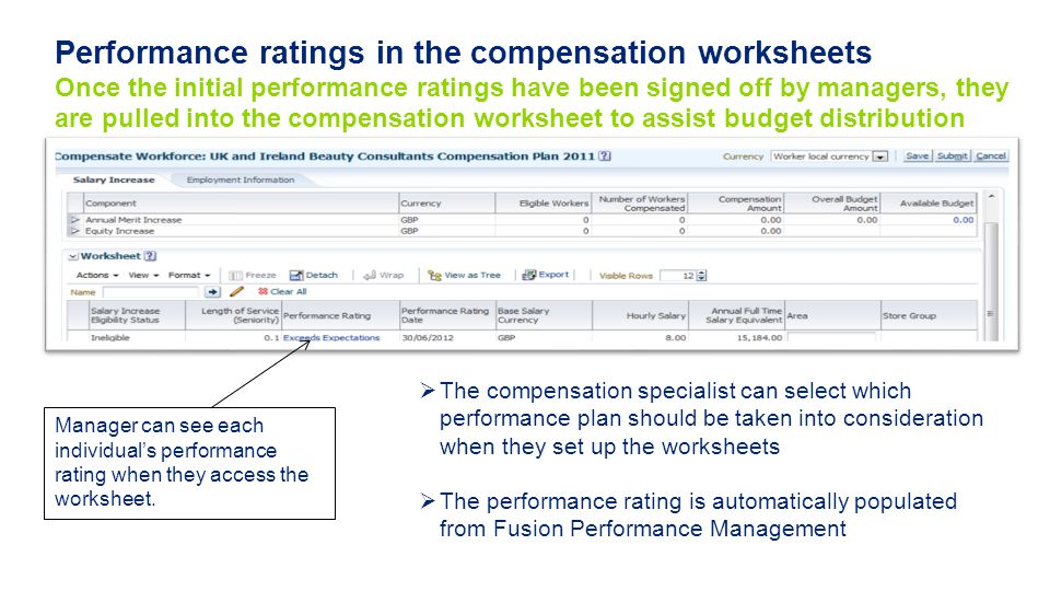 Performance ratings in the compensation worksheets Once the initial performance ratings have been signed off by managers, they are pulled into the compensation worksheet to assist budget distribution