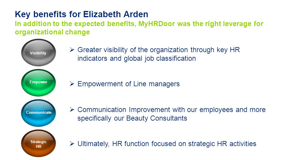 Key benefits for Elizabeth Arden In addition to the expected benefits, MyHRDoor was the right leverage for organizational change