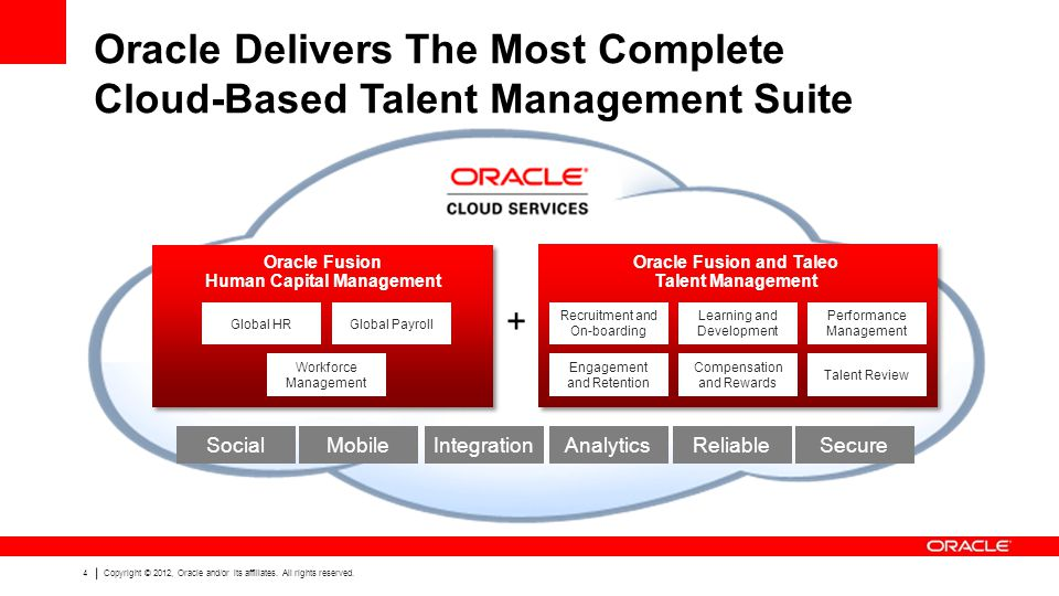 Oracle Delivers The Most Complete Cloud-Based Talent Management Suite