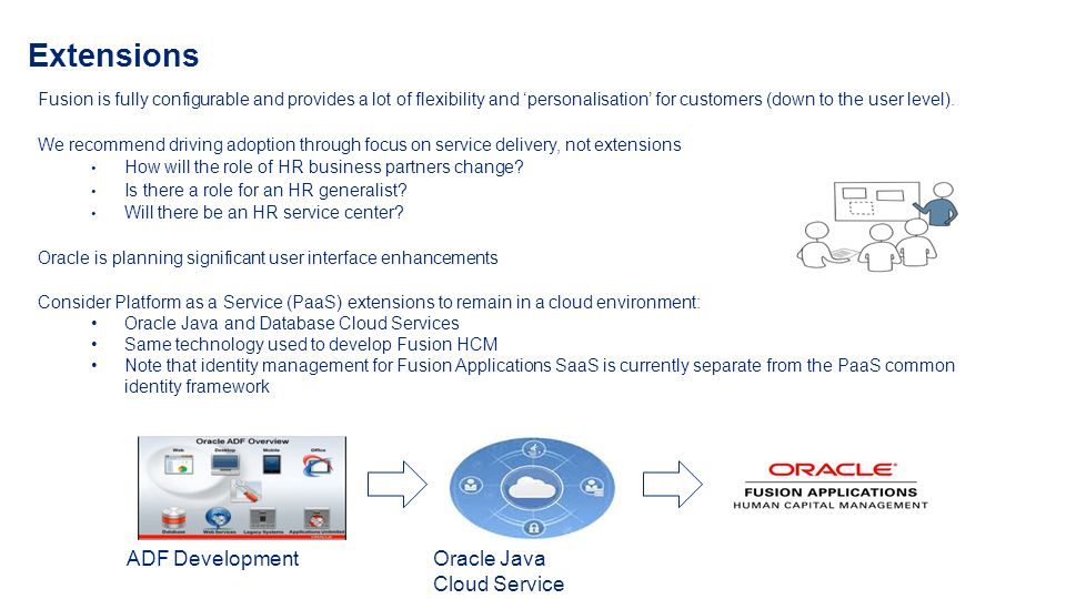 Extensions ADF Development Oracle Java Cloud Service