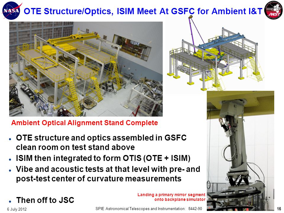 OTE Structure/Optics, ISIM Meet At GSFC for Ambient I&T