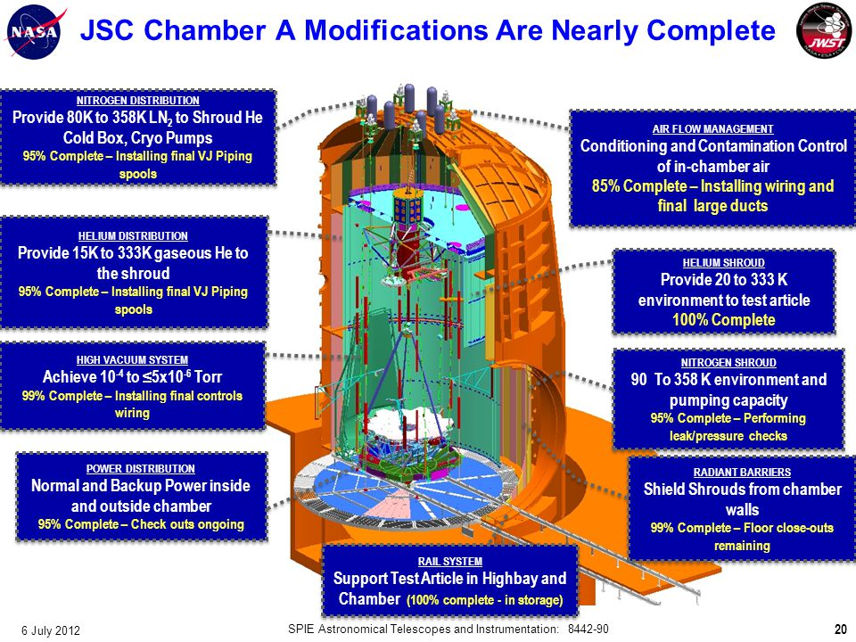 JSC Chamber A Modifications Are Nearly Complete