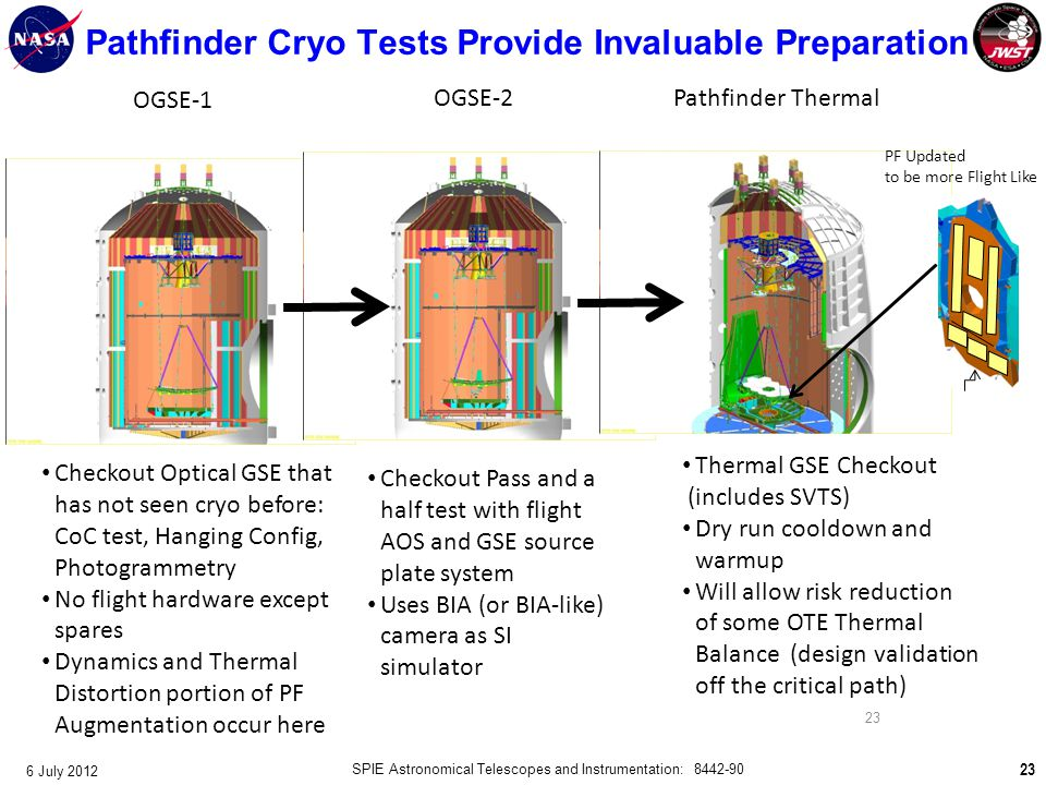 Pathfinder Cryo Tests Provide Invaluable Preparation