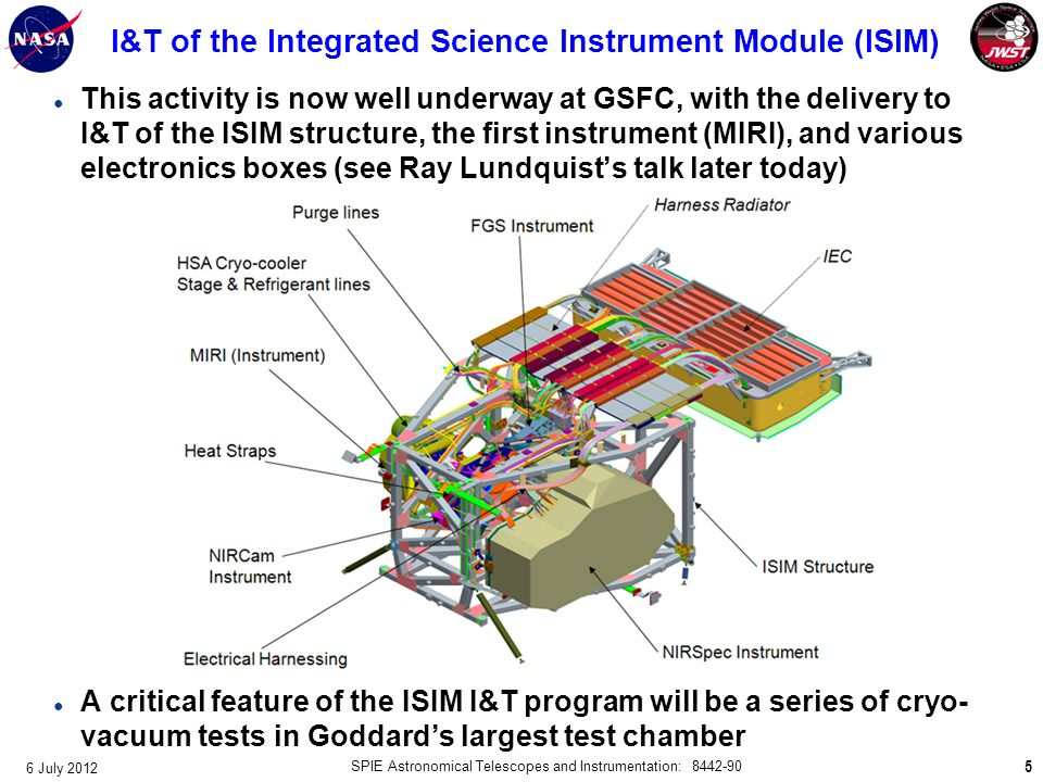 I&T of the Integrated Science Instrument Module (ISIM)