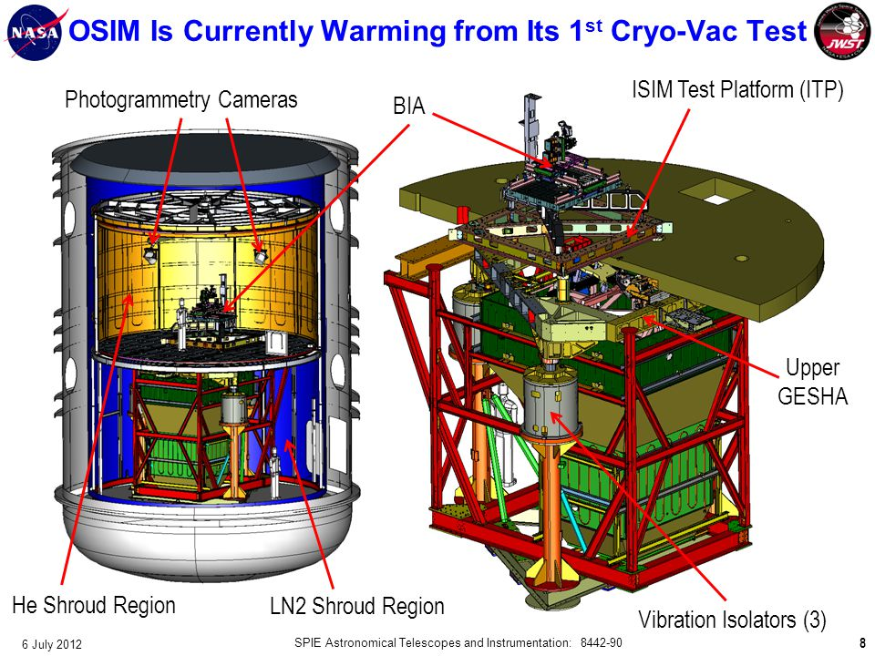 OSIM Is Currently Warming from Its 1st Cryo-Vac Test