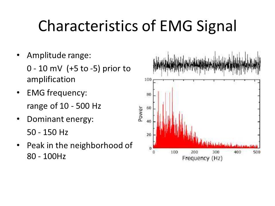 Characteristics of EMG Signal