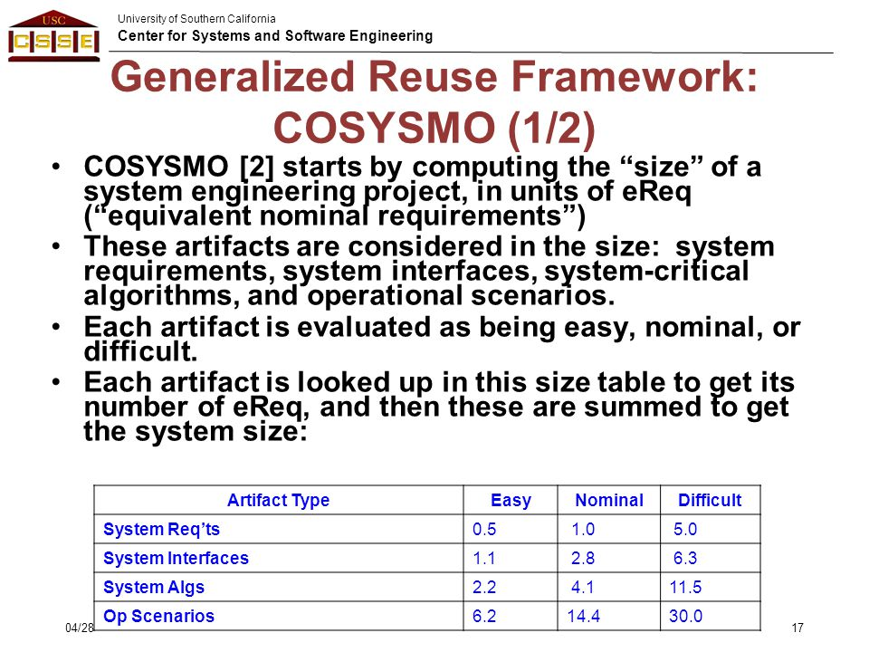 Generalized Reuse Framework: COSYSMO (1/2)