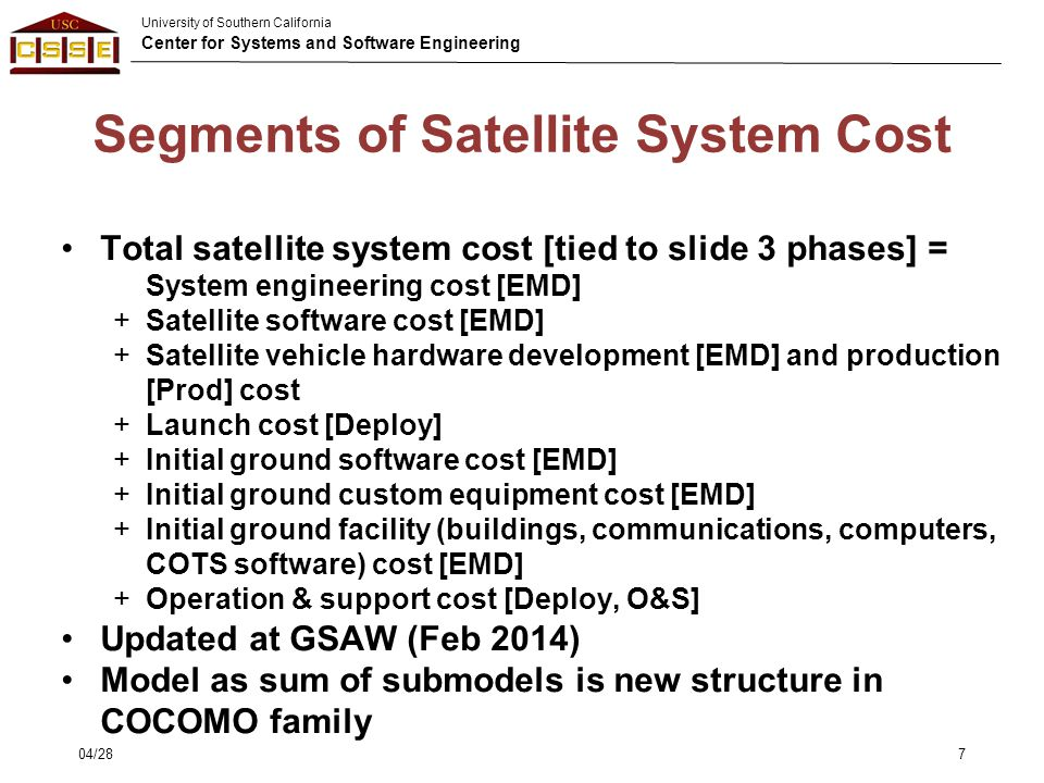 Segments of Satellite System Cost
