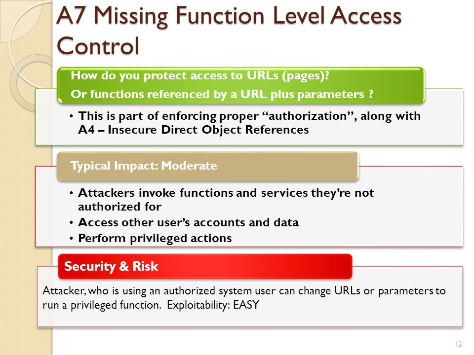 A7 Missing Function Level Access Control