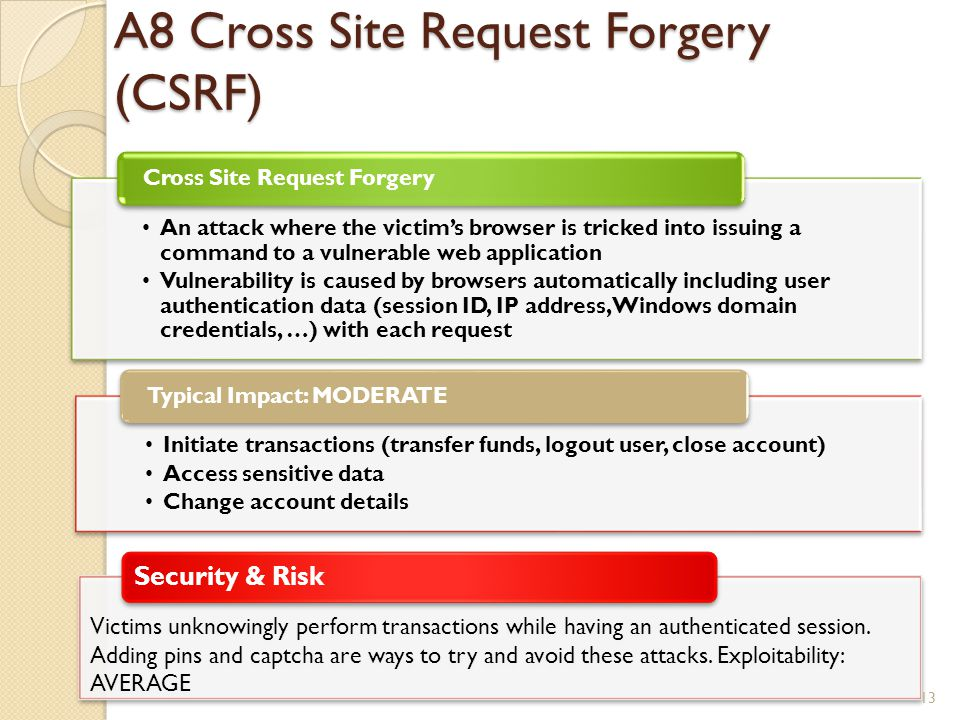 A8 Cross Site Request Forgery (CSRF)