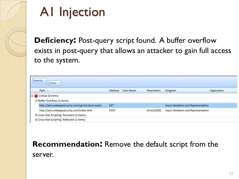 A1 Injection Deficiency: Post-query script found. A buffer overflow exists in post-query that allows an attacker to gain full access to the system.