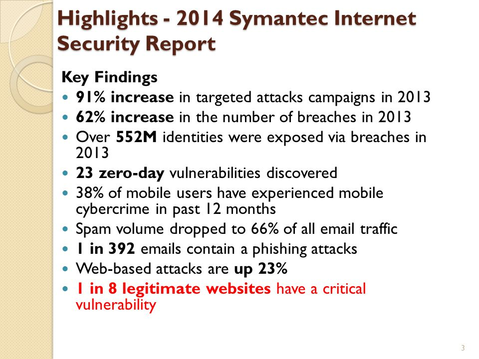 Highlights - 2014 Symantec Internet Security Report