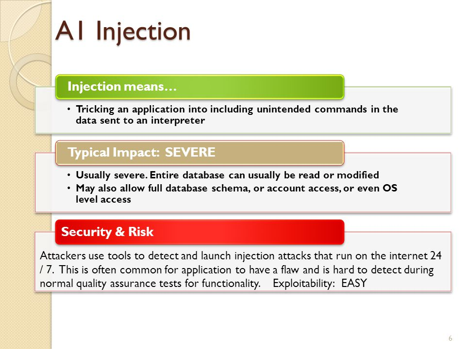 A1 Injection Injection means… Typical Impact: SEVERE Security & Risk