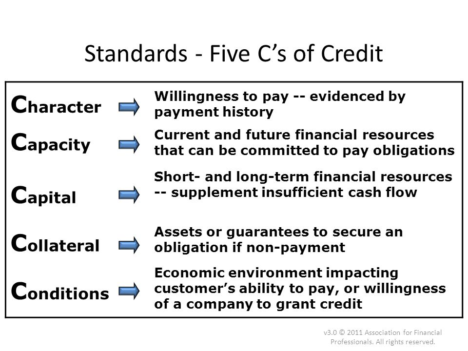 Standards - Five C's of Credit