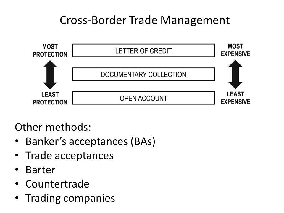 Cross-Border Trade Management