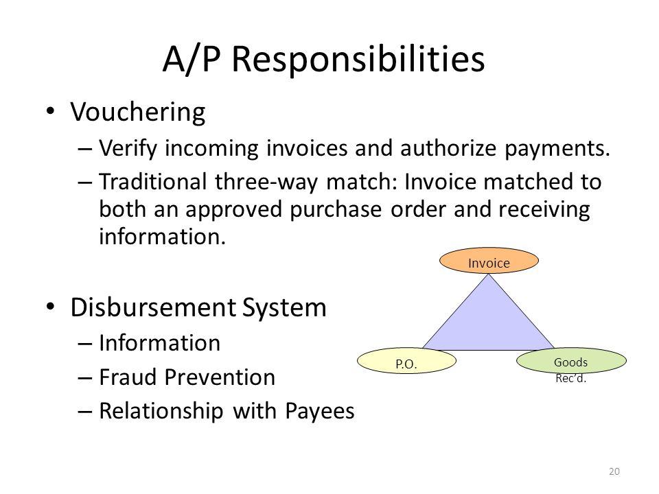 A/P Responsibilities Vouchering Disbursement System