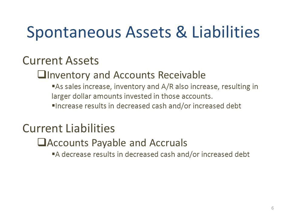 Spontaneous Assets & Liabilities