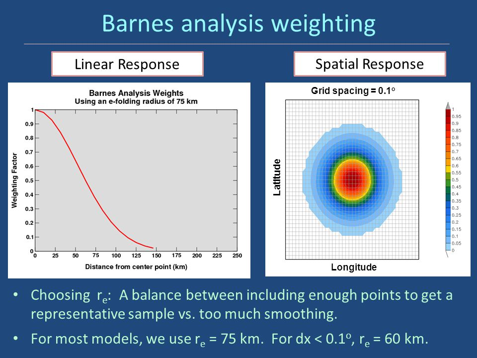 Barnes analysis weighting