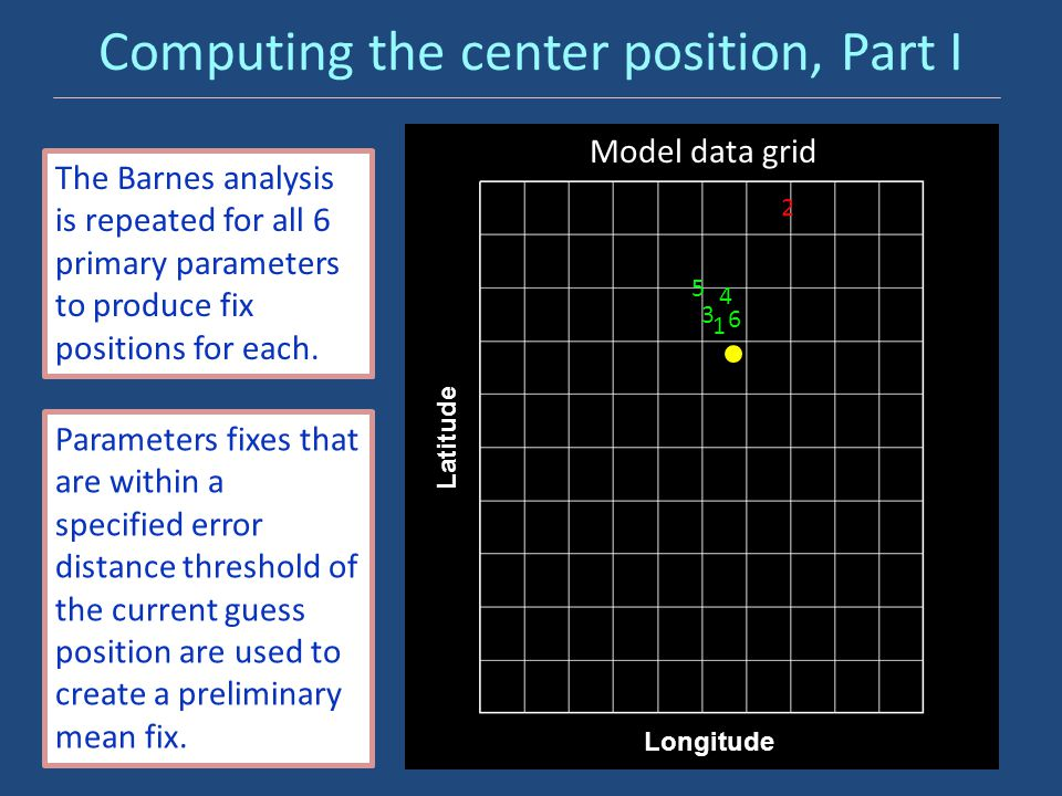 Computing the center position, Part I