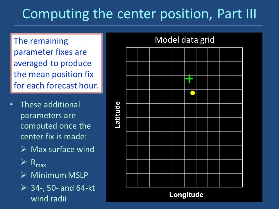 Computing the center position, Part III