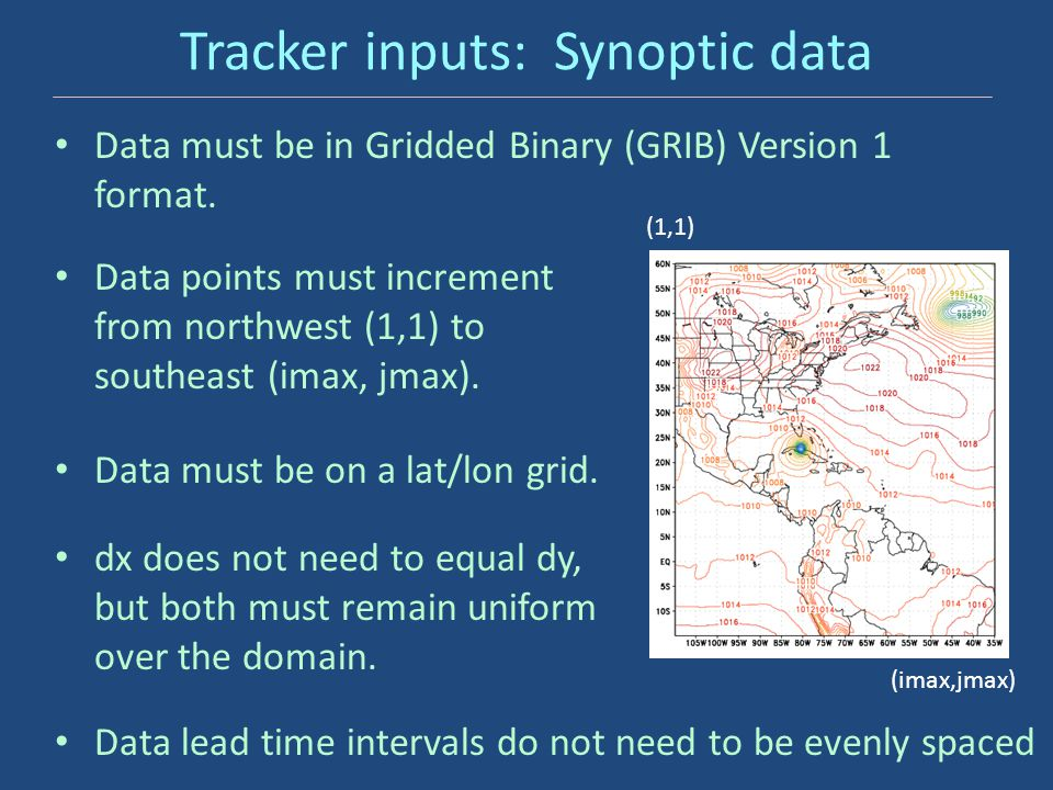 Tracker inputs: Synoptic data