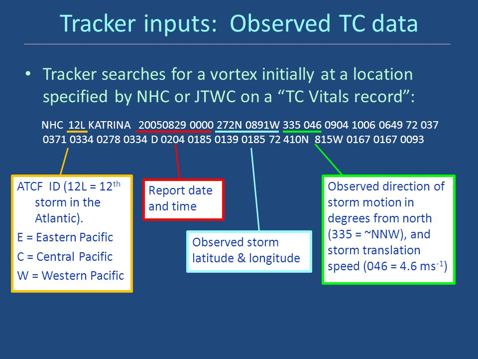 Tracker inputs: Observed TC data