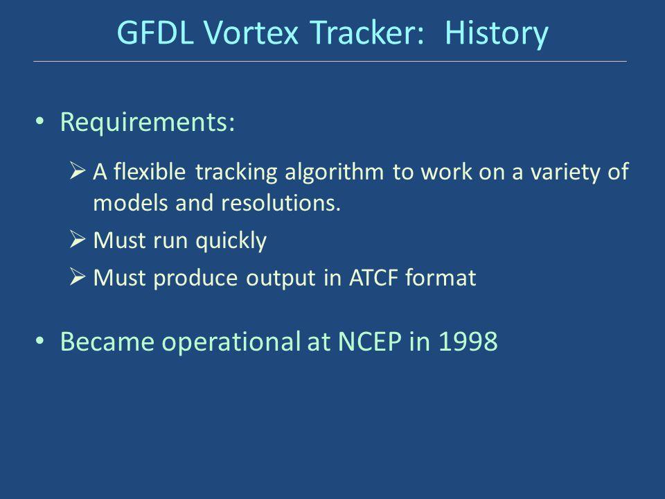 GFDL Vortex Tracker: History