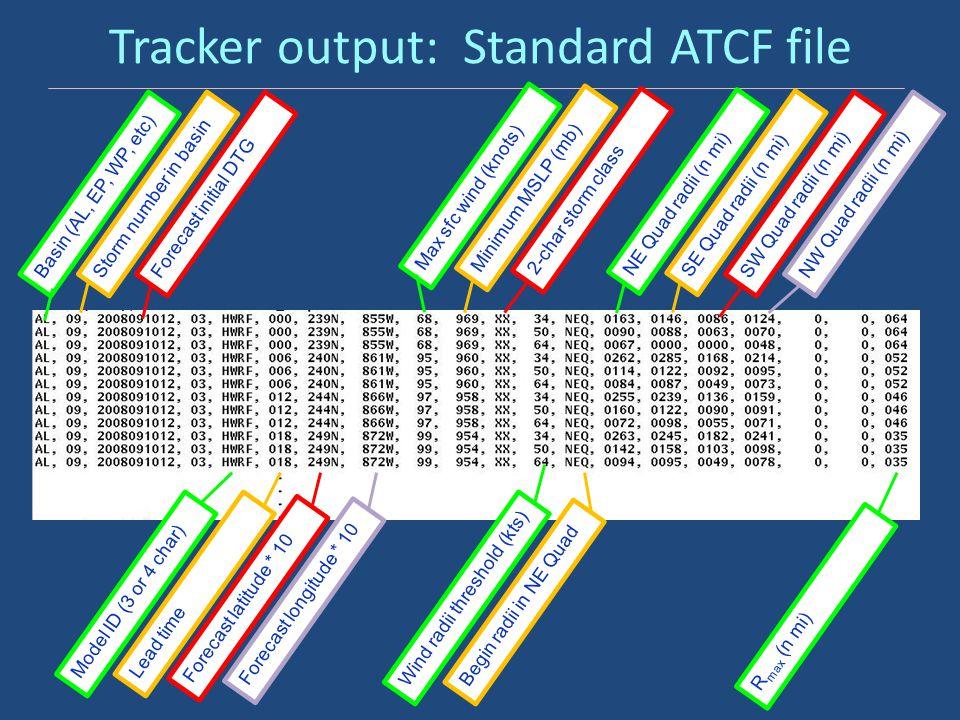 Tracker output: Standard ATCF file