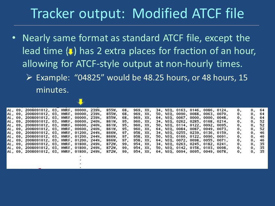 Tracker output: Modified ATCF file