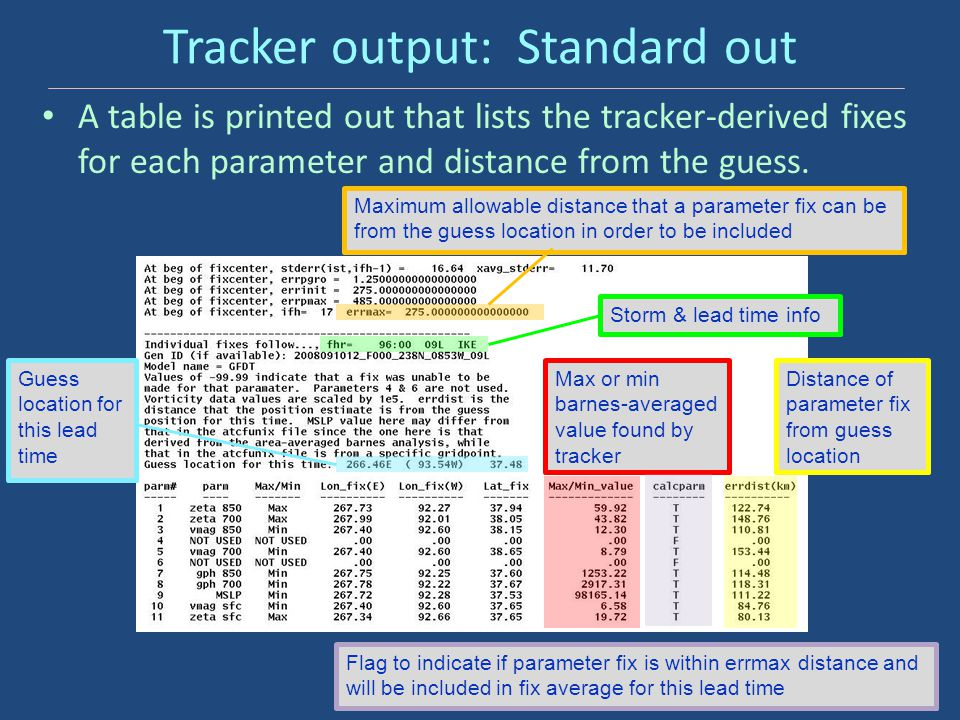 Tracker output: Standard out