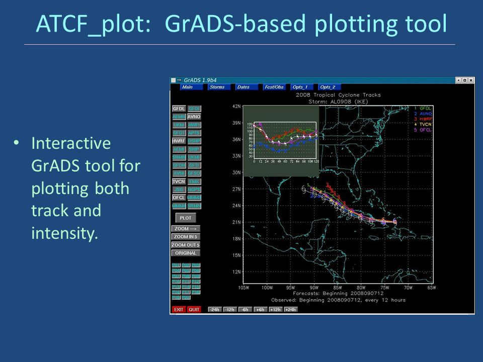ATCF_plot: GrADS-based plotting tool