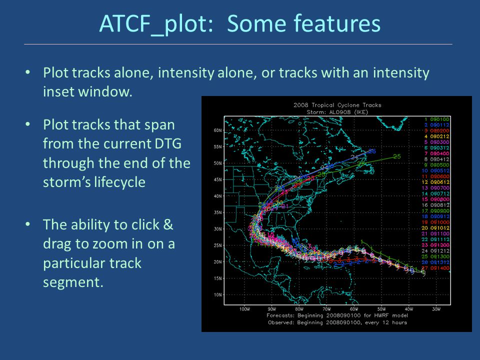 ATCF_plot: Some features