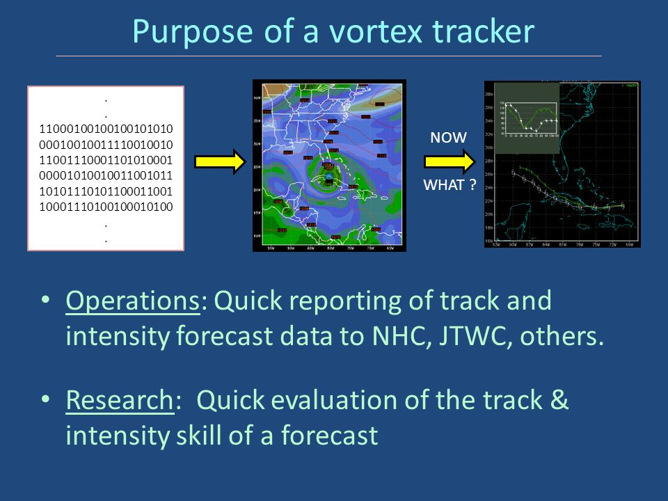 Purpose of a vortex tracker