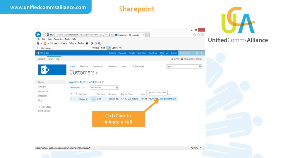 Sharepoint Ctrl+Click to initiate a call