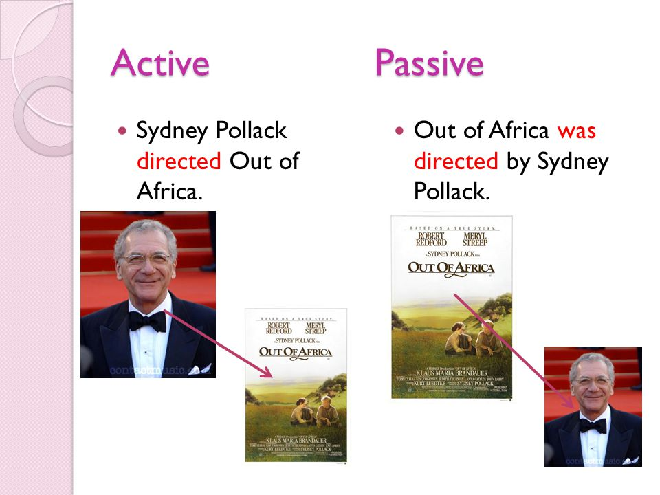 Active Passive Sydney Pollack directed Out of Africa.