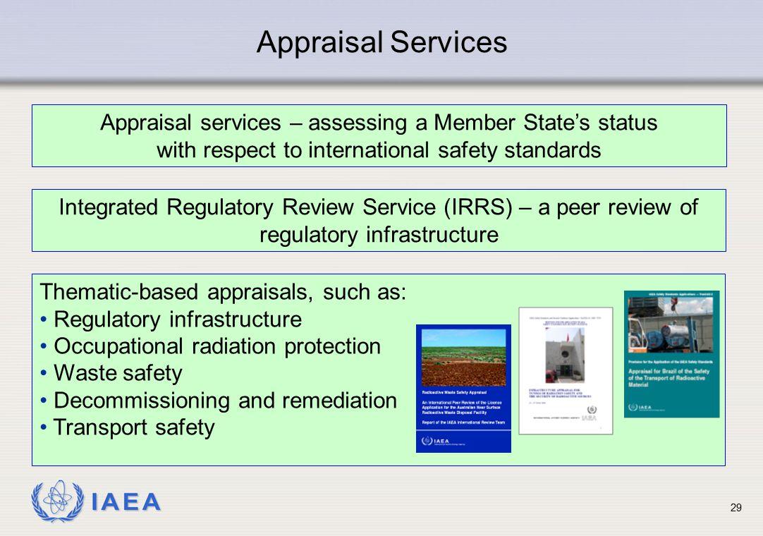 Appraisal Services Appraisal Services